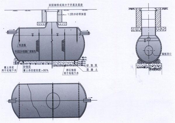 9号化粪池标准图集 3号化粪池标准图集 最新化粪池标准图集